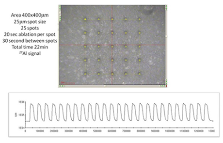 Image of the 25 micron laser ablation in a 5x5 grid pattern