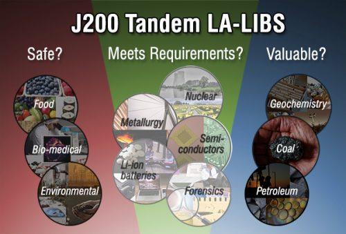 Tandem LA-LIBS Applications