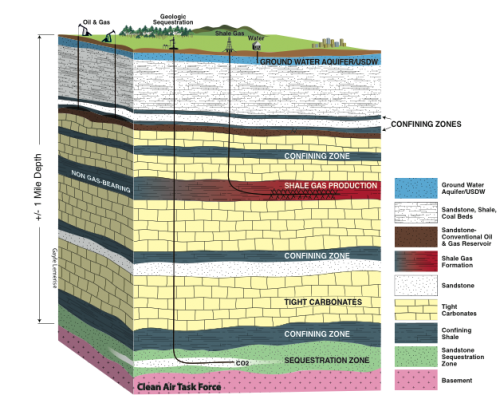Determination of Elemental Composition of Marcellus Shale Rocks by